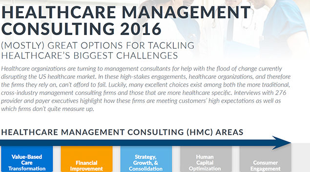 Premier takes highest marks in KLASs 2016 Healthcare Management – Consulting Report