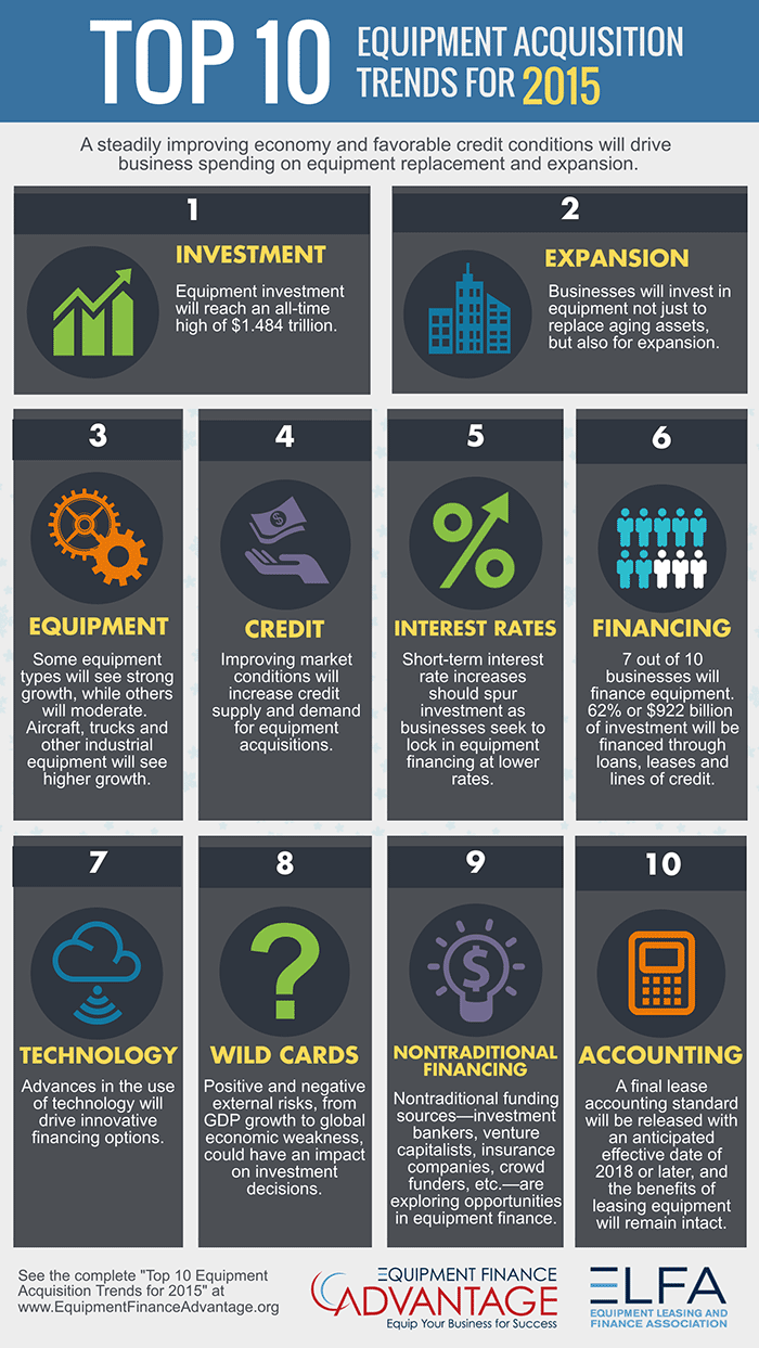 Home Business Ideas 2015 | BetterWorkingAtHome.co.uk  |Top Business Trends 2015