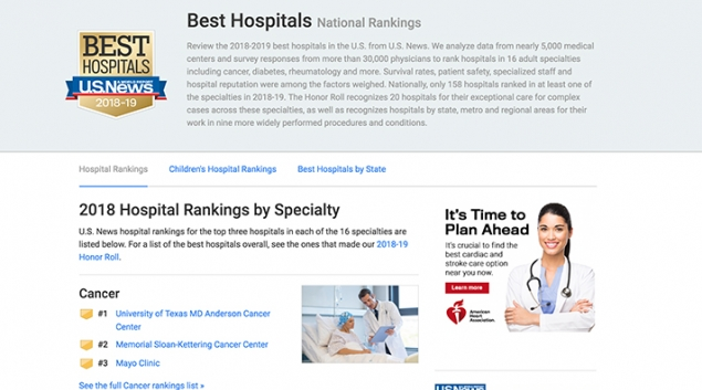 Why hospital rating tools should allow patients to customize