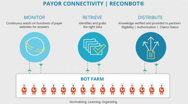 "Credit: <a href=""http://www.recondotech.com/solutions/reconbot-technology/"" target=""_blank"">Recondo Technology</a>"