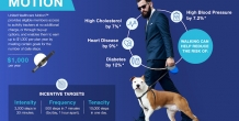 UnitedHealthcare adds Samsung, Garmin trackers to employee wellness platform Motion