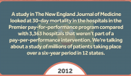 Healthcare Triage: Doctors, Quality of Care, and Pay for Performance