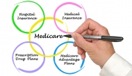 Medicare Advantage losing patients