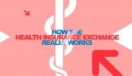 How the health insurance exchange really works