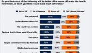 Slideshow: Public opinion on ACA