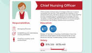 How nurses climb the ladder from healthcare to hiring