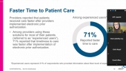Electronic prior authorizations reduce burden and time spent, finds AHIP and RTI