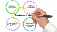GAO study: 35 Medicare Advantage plans losing large numbers of sicker patients
